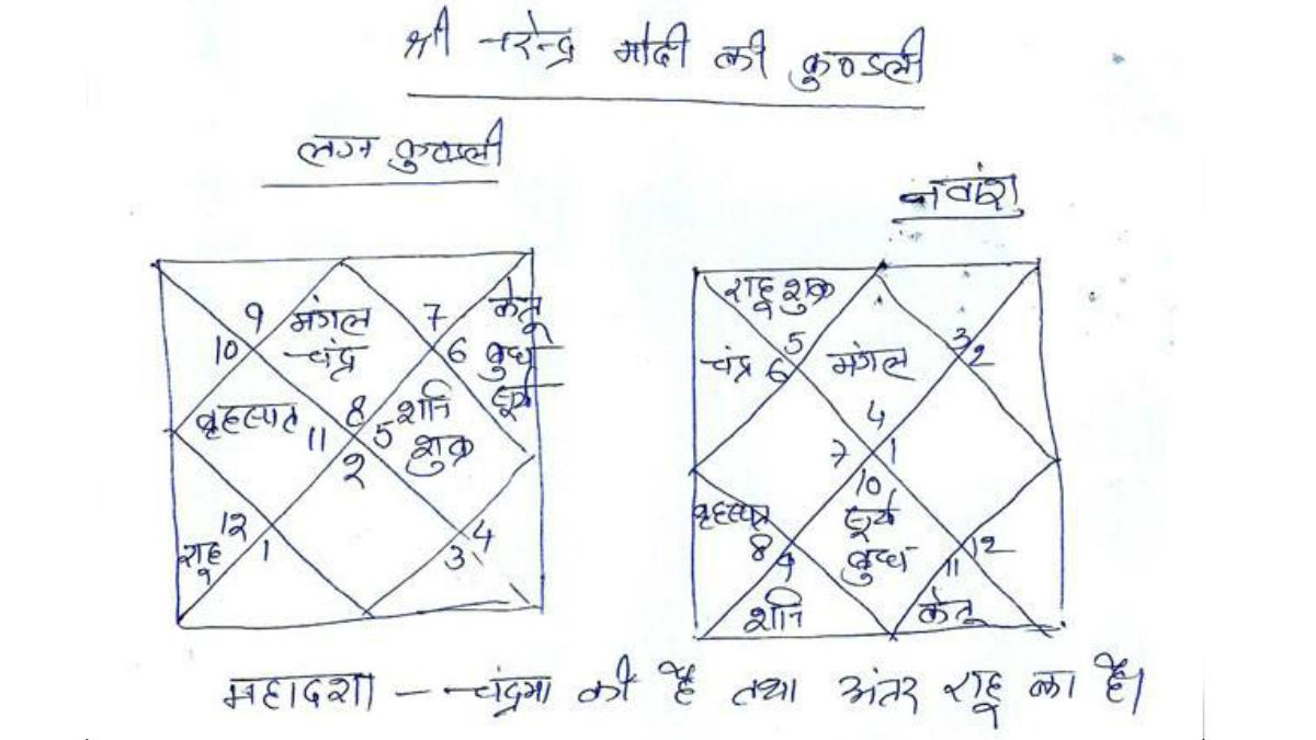Narendra Modi Kundli