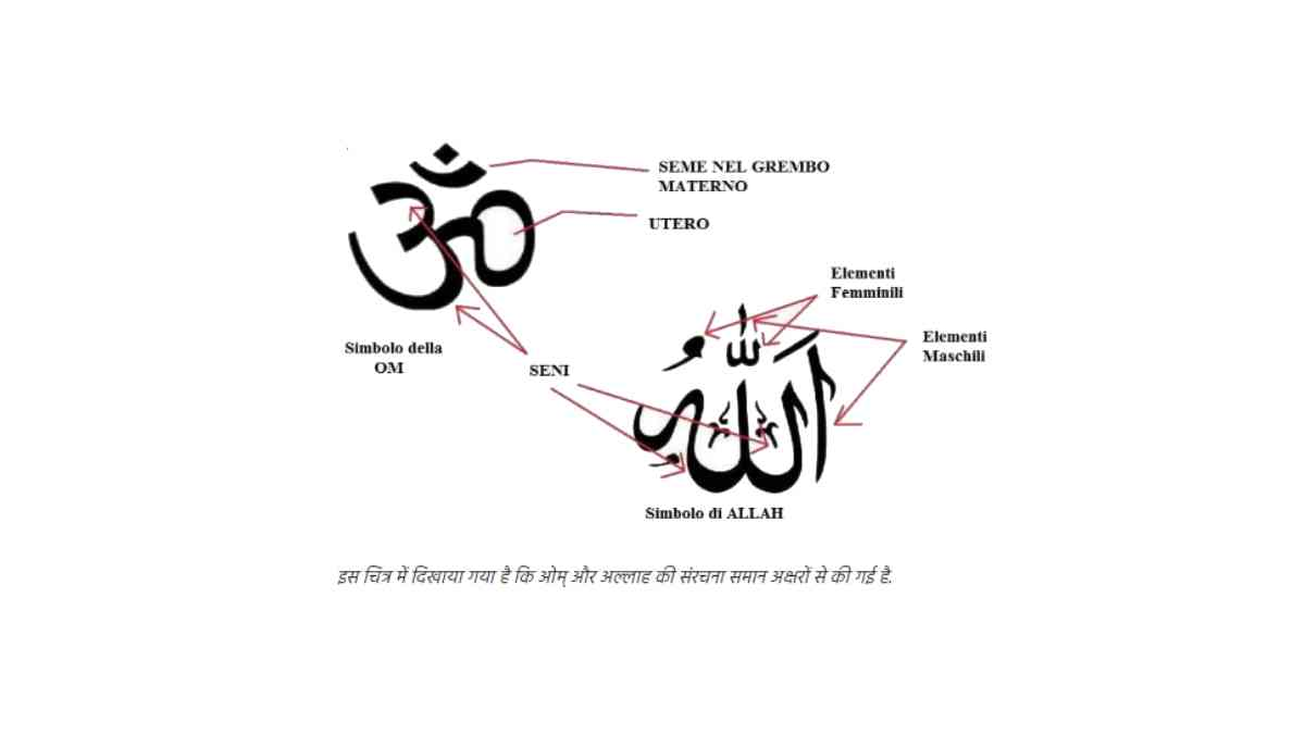 Om and Allah