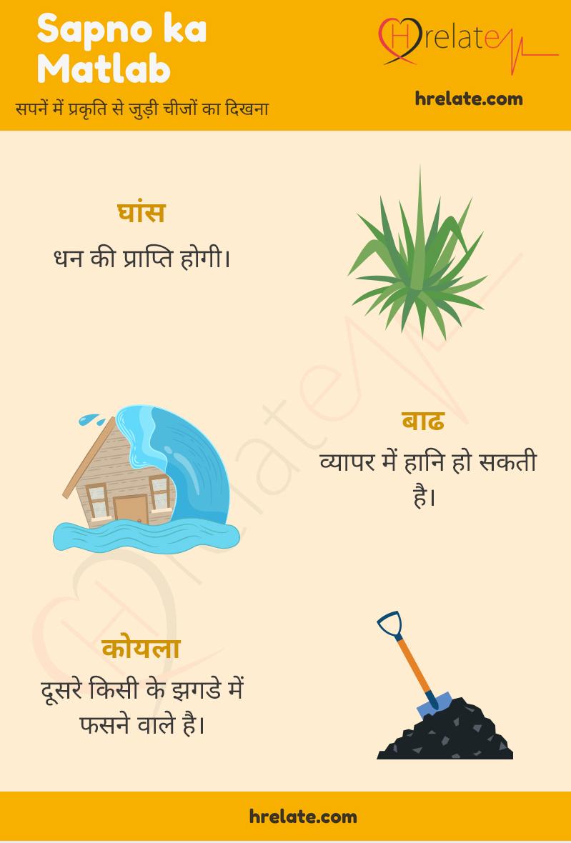 Sapne Mein Grass Dekhna