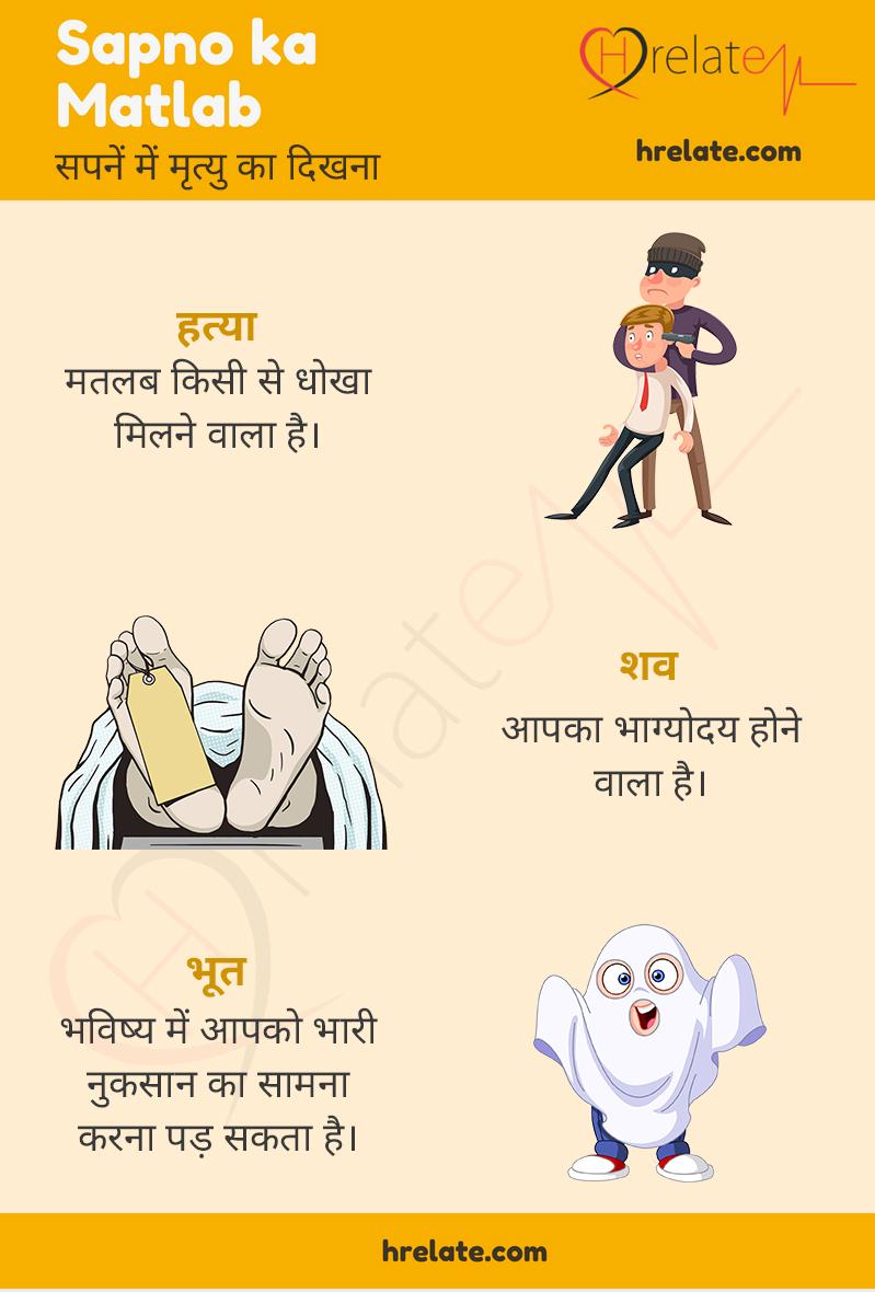 Sapne Mein Hatya Dekhna