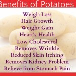 Benefits of Potatoes: Aalu Jo Sehat or Surat Dono Sawarta Hai