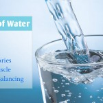 Importance of Drinking Water – Kyu hai Pani Itna Important