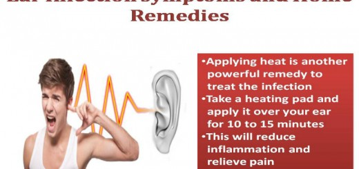 Ear Infection Symptoms in Hindi