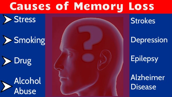 Masturbation causes memory loss