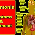 Pneumonia Symptoms: Nimoniya ke Lakshan aur Upay