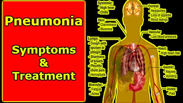 Pneumonia Symptoms in Hindi