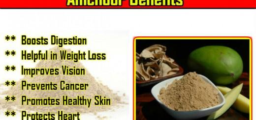 Amchoor Benefits