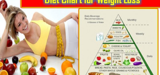 Diet Chart for Weight Loss in Hindi