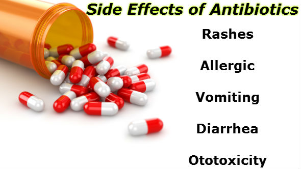 Side effects of Antibiotics