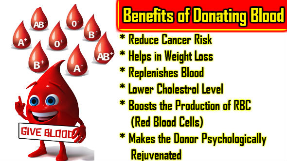 Benefits of donating blood janiye rakt daan ke dhero laabh