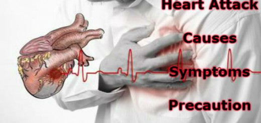 Heart Attack Causes and symptoms