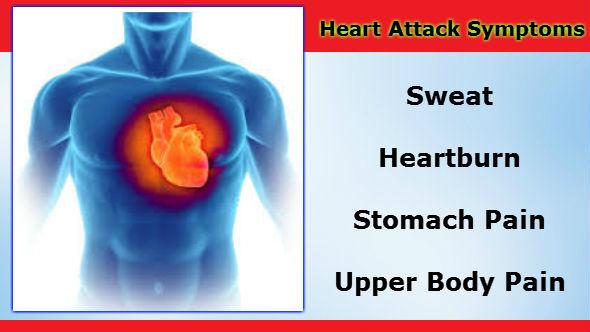 Janiye Heart Attack Symptoms, Causes and Precaution in Hindi