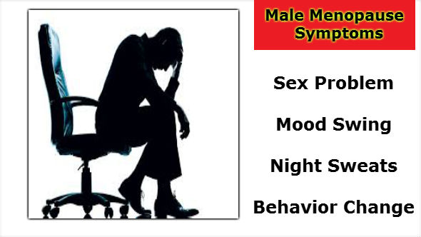 Male Menopause Symptoms