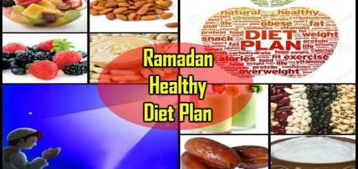 Ramadan Diet Plan in Hindi