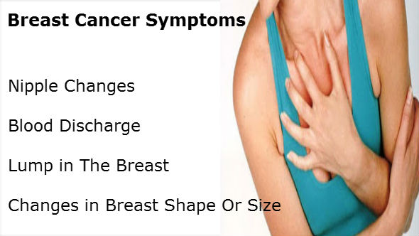 Breast Cancer Symptoms in Hindi