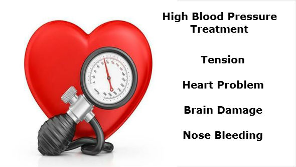 Symtomps of High Blood Pressure