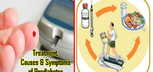 Treatment-Causes-Symptoms-of-Prediabetes