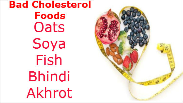 bad cholesterol foods
