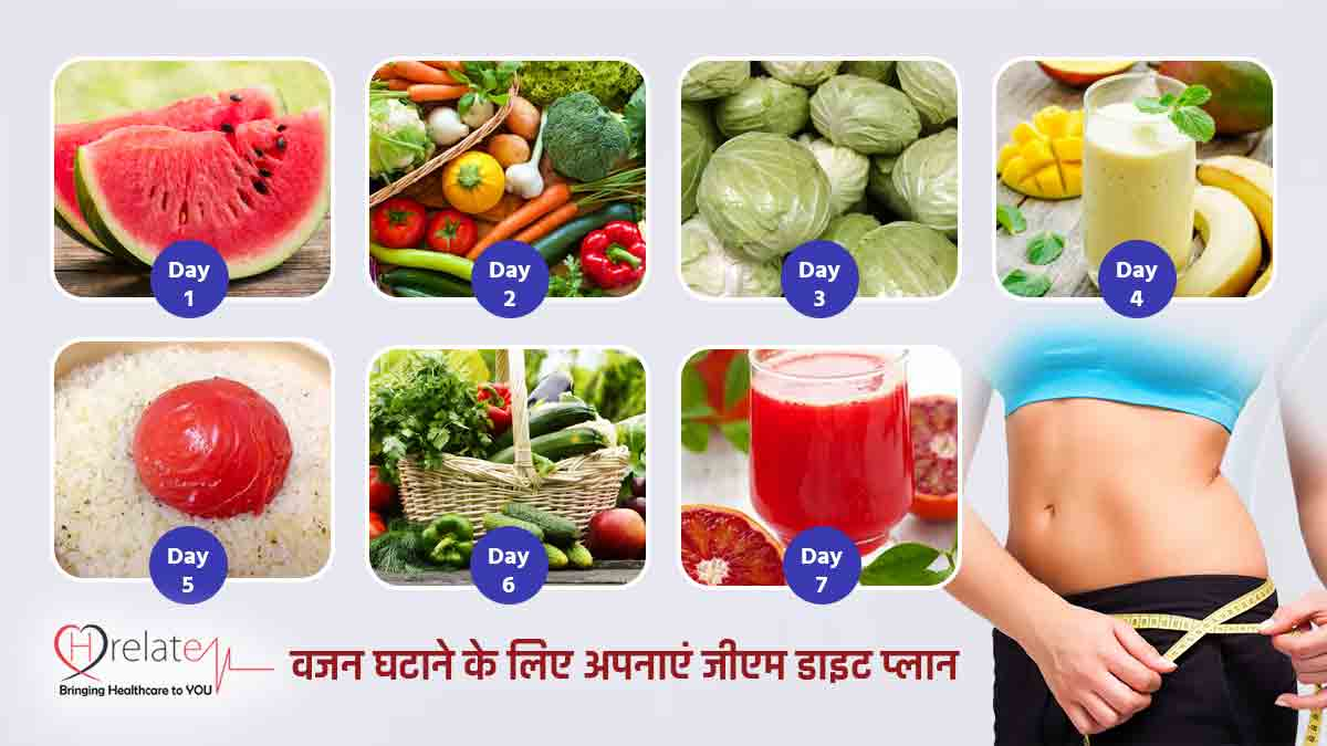 GM Diet Plan for Weight Loss in Hindi