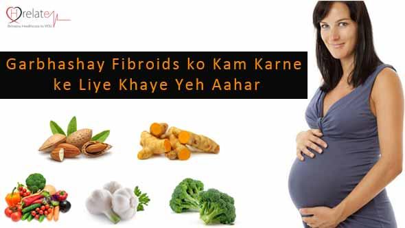 Garbhashay Fibroids