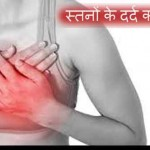 Breast Pain Causes in Women: Jane Stano Mai Dard Ke Karan
