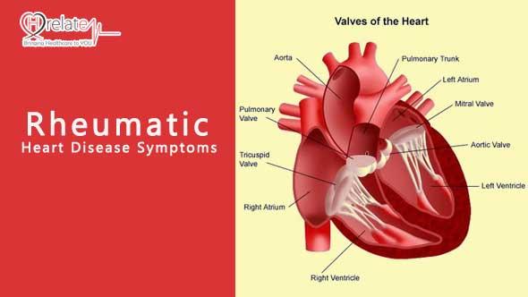 Rheumatic Heart Disease Symptoms in Hindi