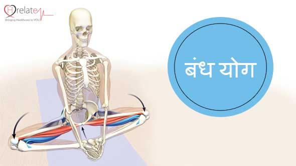 Bandha Yoga in Hindi