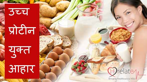 High Protein Diet in Hindi