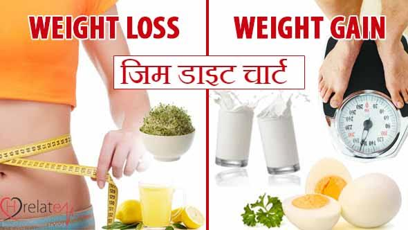 Gym Diet Chart in Hindi